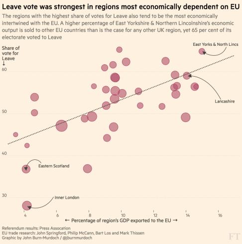 brexit-exports